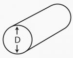 round-bar